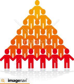 団結のピラミッド